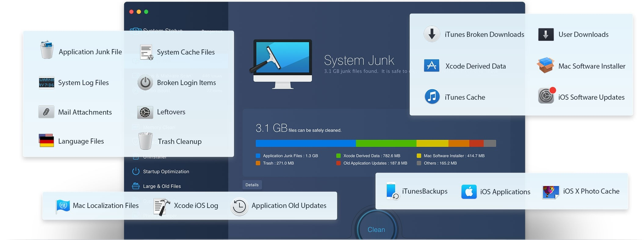 cleanmymac x system junk