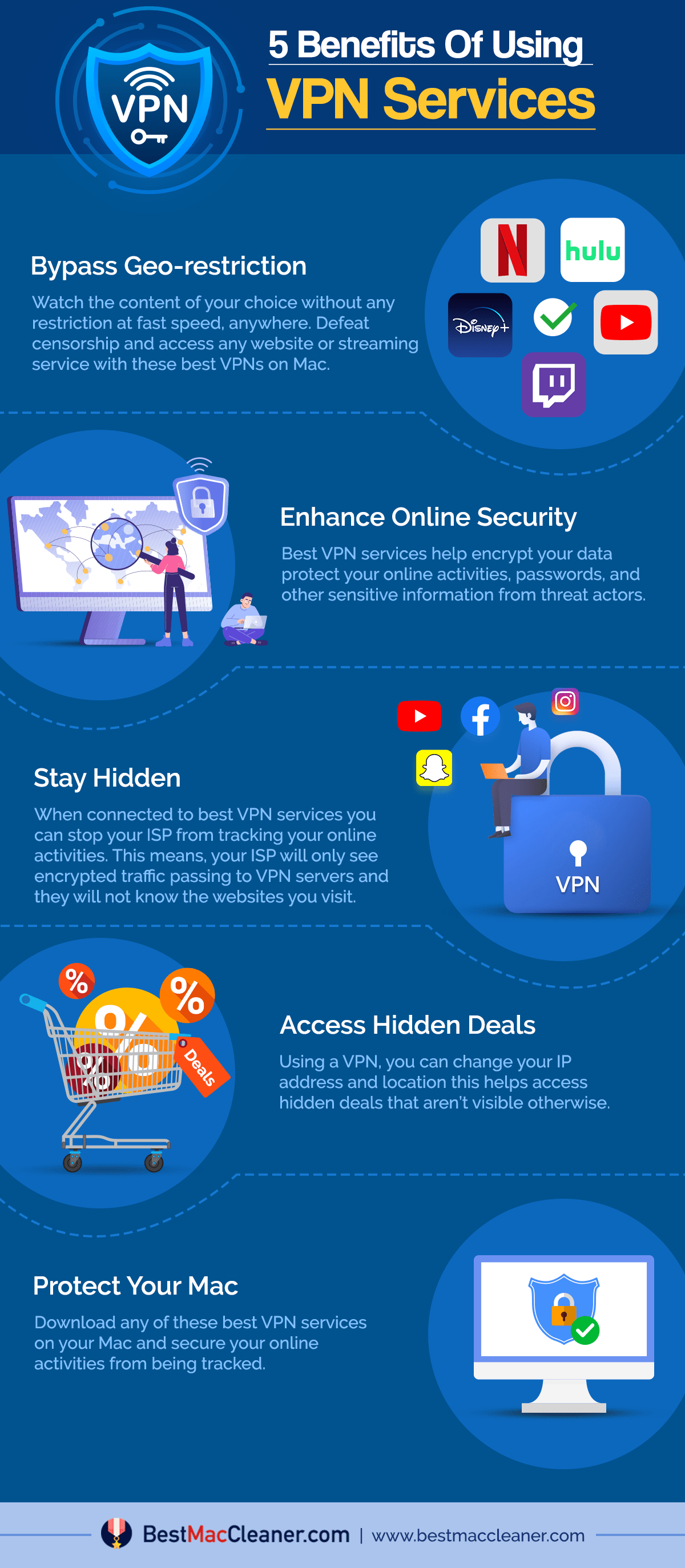 Benefites-of-using-VPN-Services