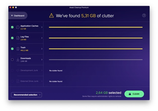 Features Of Avast Cleanup Pro